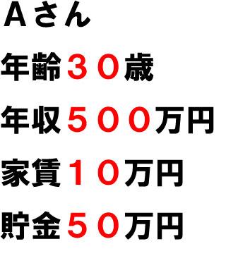 Aさん・30歳、年収500万円、家賃10万円、貯金50万円