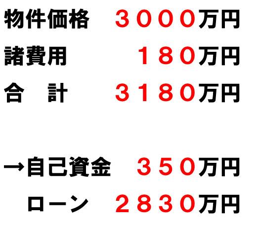 貯金してから購入の場合 総支払額3996万円